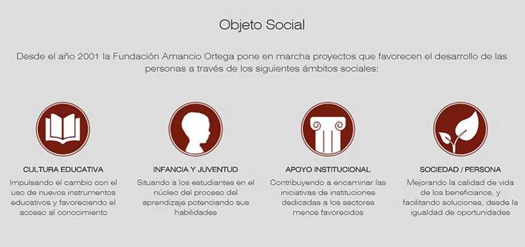 Becas Fundación Amancio Ortega opiniones